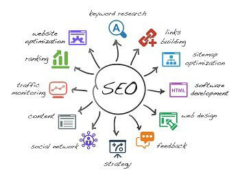 search engine optimization - DoubleDome