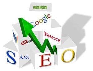 Search Engine Optimization Of The Future