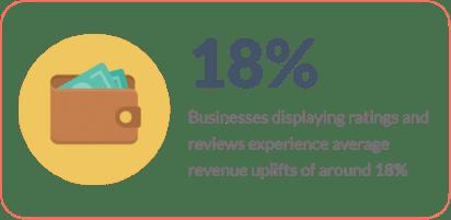 Review revenue icon